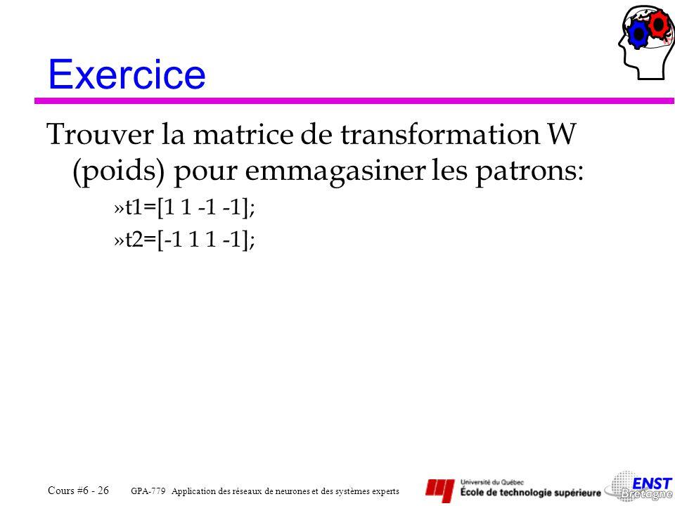 Exercice Trouver la matrice de transformation W (poids) pour emmagasiner les patrons: »t1=[1 1 -1 -1];